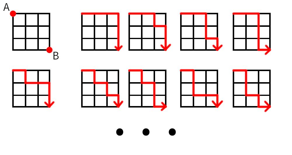 3x3_grid_paths_demo